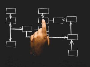 ساختار اطلاعات