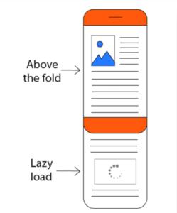 تصاویر lazy load